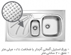 سینک ظرفشویی روکار TS211R-O-H و  TS211L-O-H